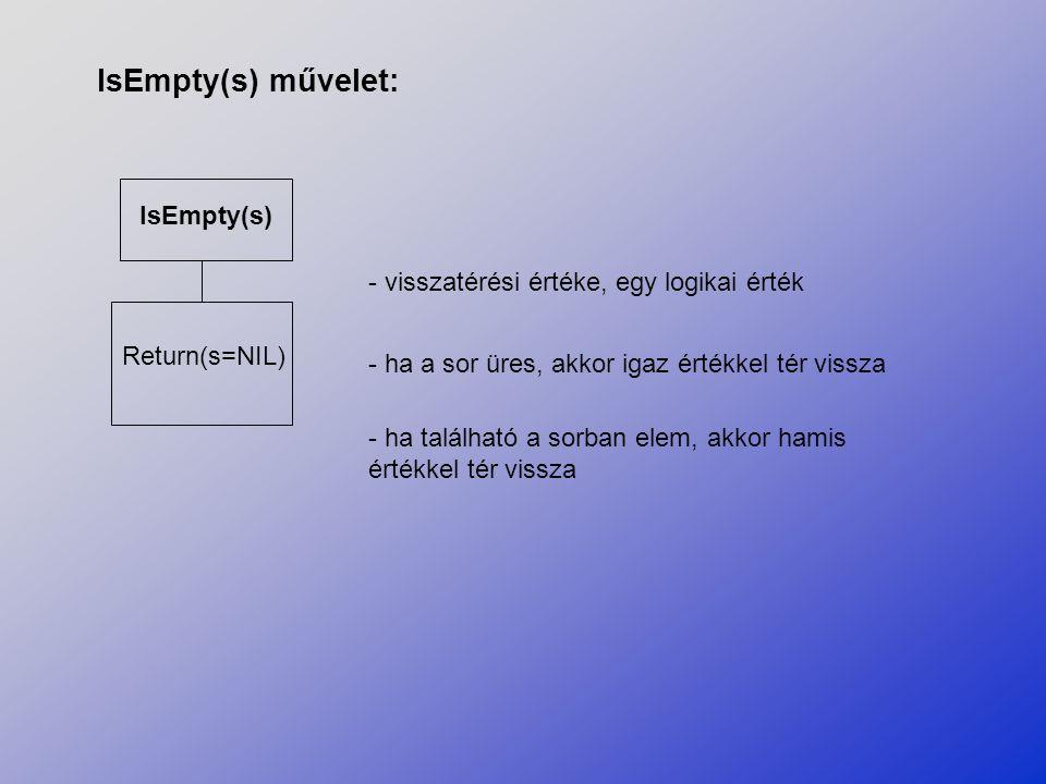 IsEmpty(s) művelet: IsEmpty(s)