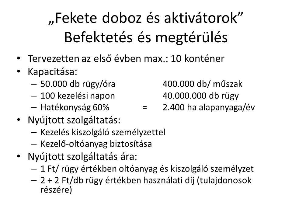 """""""Fekete doboz és aktivátorok Befektetés és megtérülés"""