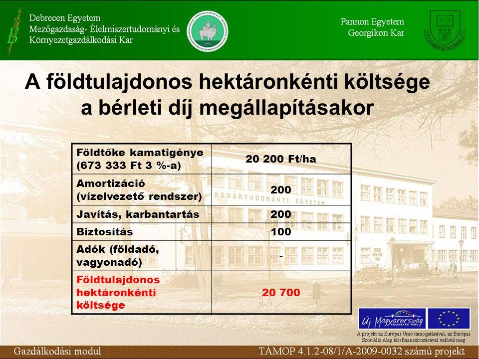 A földtulajdonos hektáronkénti költsége a bérleti díj megállapításakor
