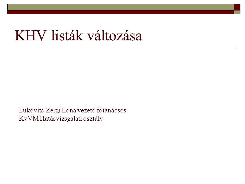 KHV listák változása Lukovits-Zergi Ilona vezető főtanácsos KvVM Hatásvizsgálati osztály