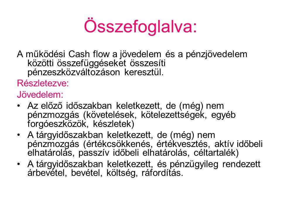 Összefoglalva: A működési Cash flow a jövedelem és a pénzjövedelem közötti összefüggéseket összesíti pénzeszközváltozáson keresztül.