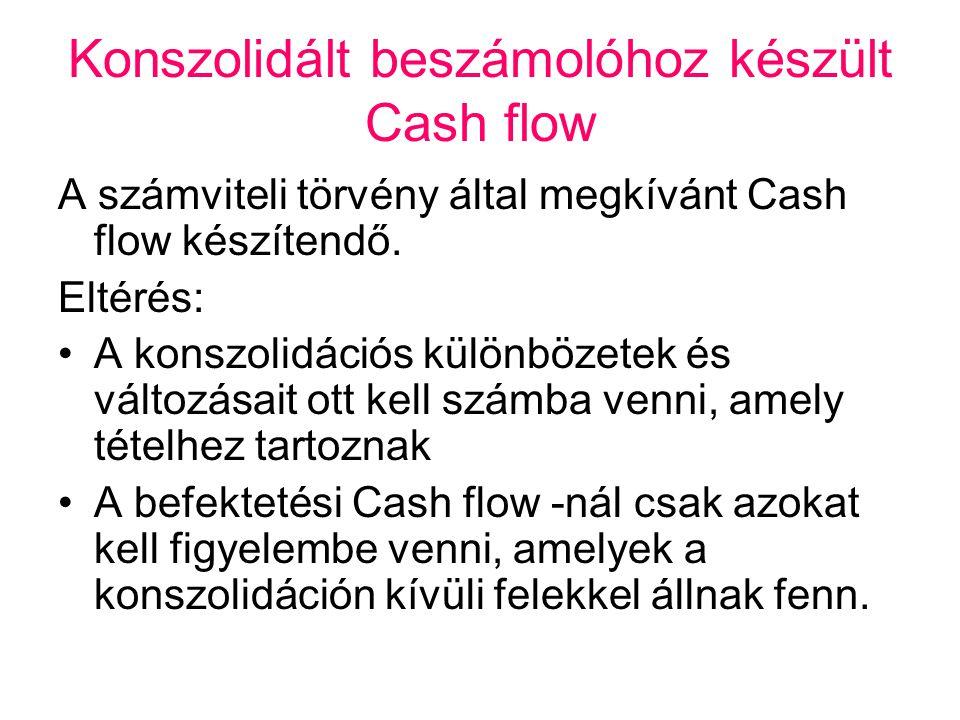 Konszolidált beszámolóhoz készült Cash flow