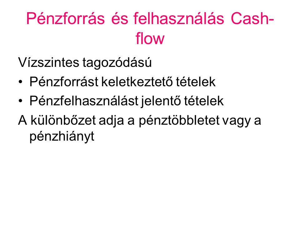 Pénzforrás és felhasználás Cash-flow