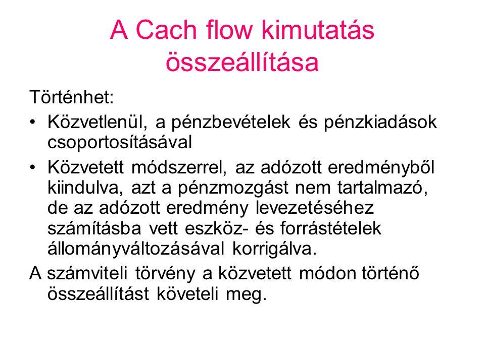 A Cach flow kimutatás összeállítása