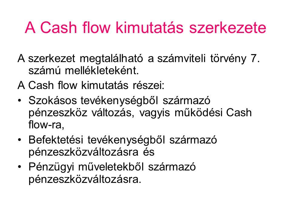 A Cash flow kimutatás szerkezete