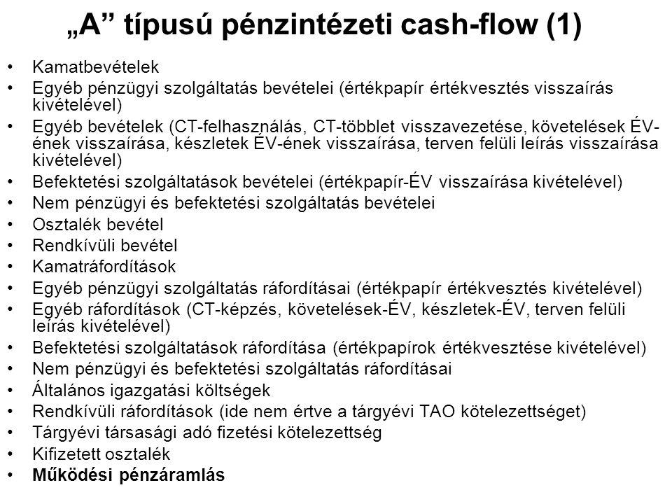 """""""A típusú pénzintézeti cash-flow (1)"""