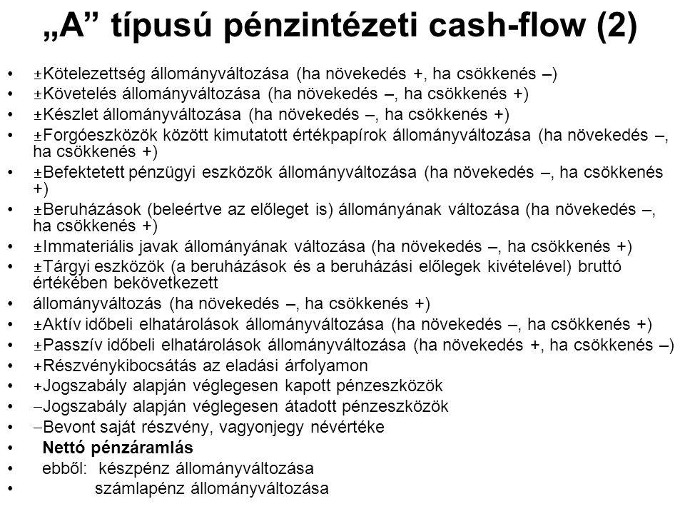 """""""A típusú pénzintézeti cash-flow (2)"""