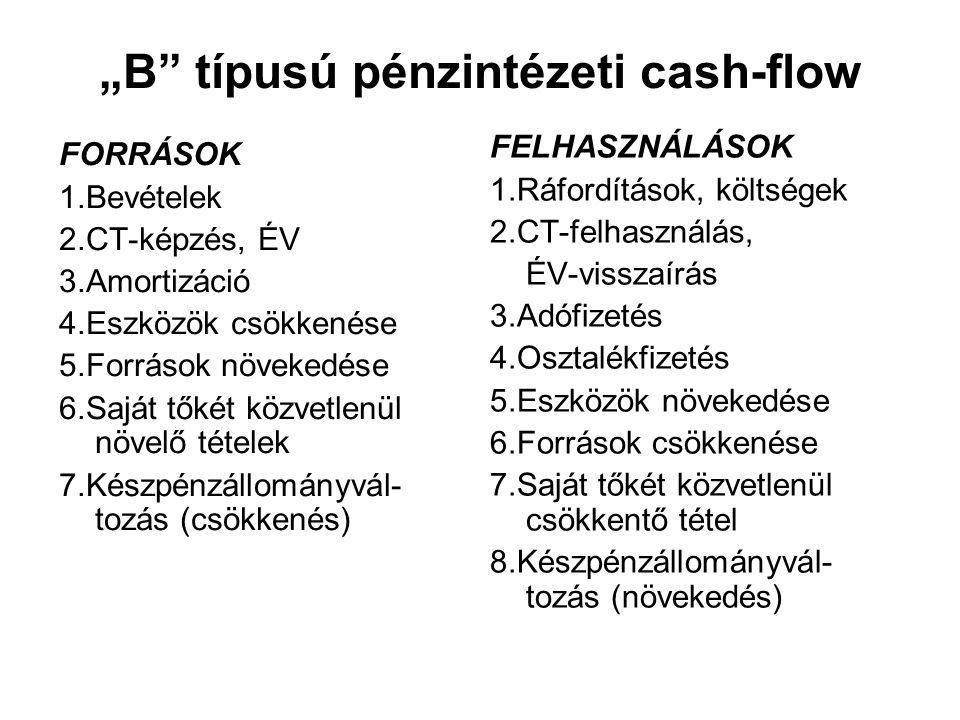 """""""B típusú pénzintézeti cash-flow"""