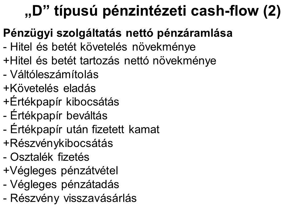 """""""D típusú pénzintézeti cash-flow (2)"""