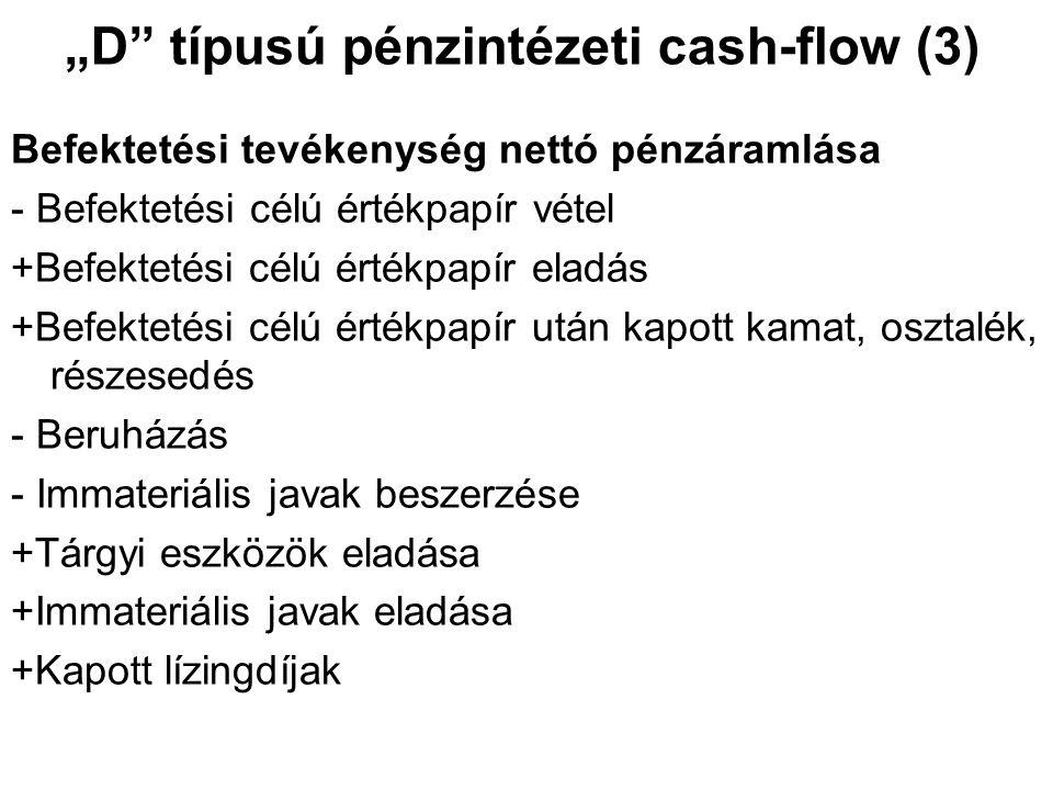 """""""D típusú pénzintézeti cash-flow (3)"""