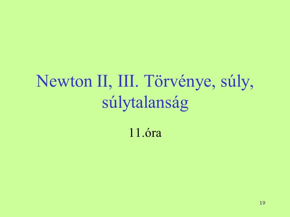 Newton II, III. Törvénye, súly, súlytalanság