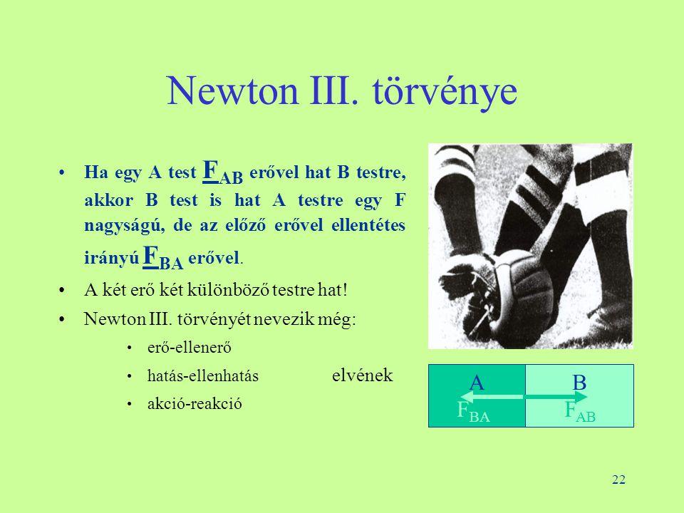 Newton III. törvénye A B FBA FAB