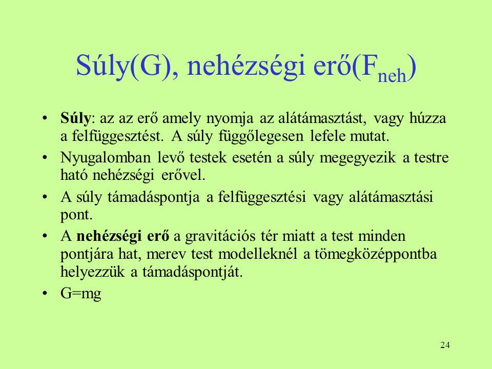 Súly(G), nehézségi erő(Fneh)