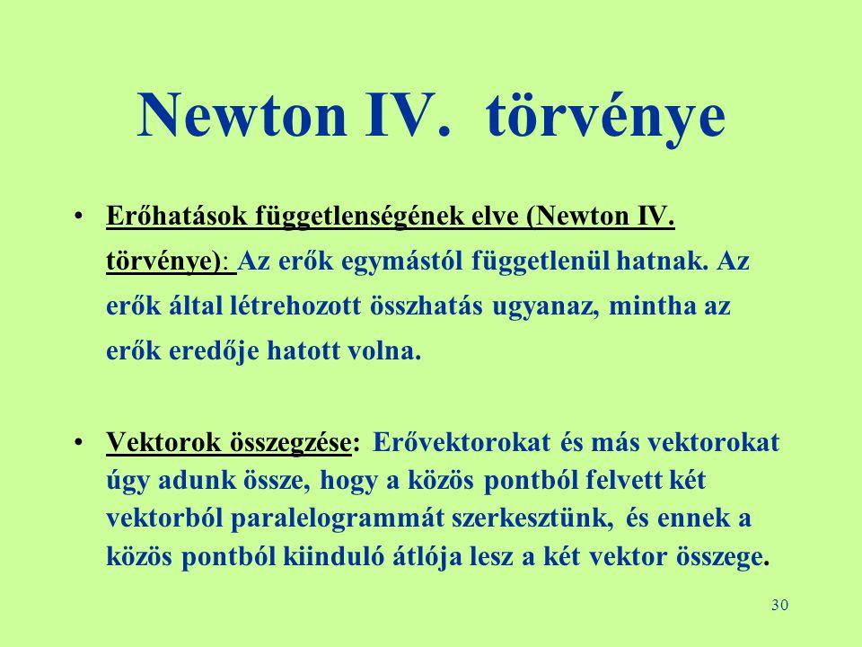 Newton IV. törvénye
