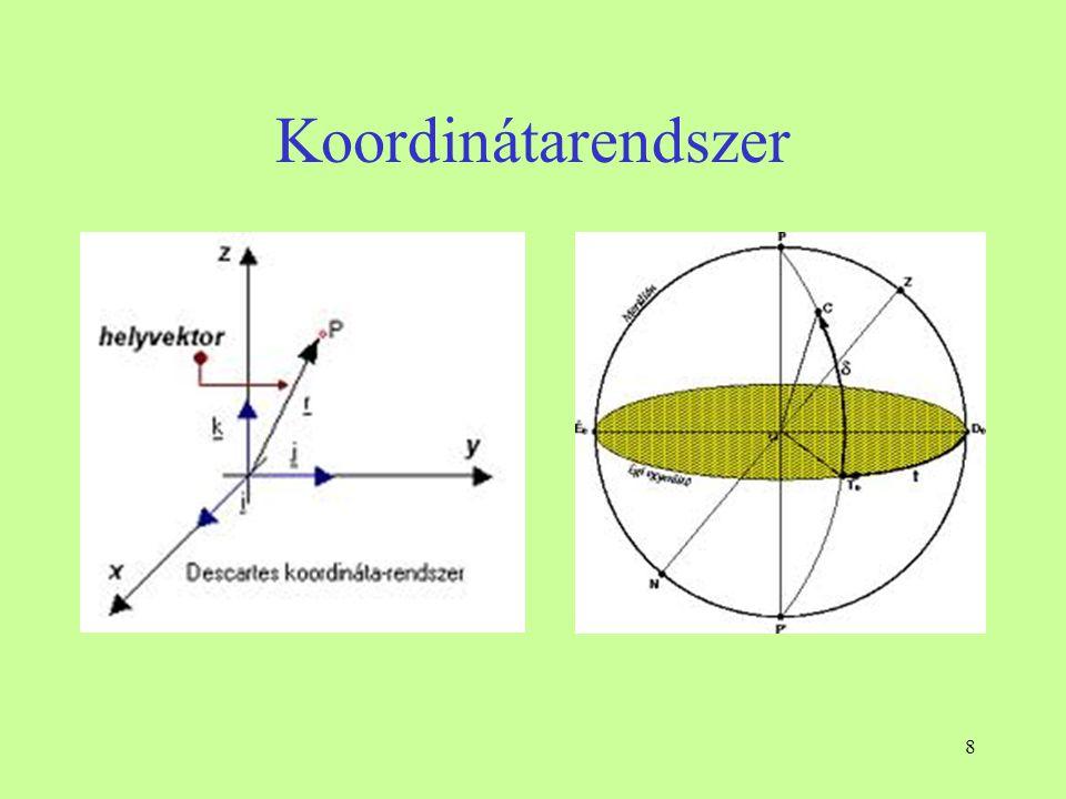 Koordinátarendszer