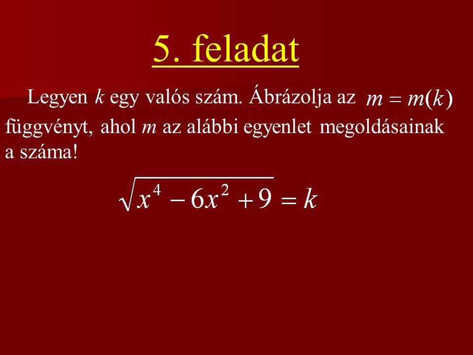 5. feladat Legyen k egy valós szám. Ábrázolja az