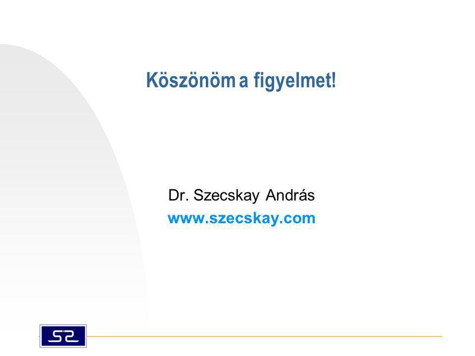 Köszönöm a figyelmet! Dr. Szecskay András www.szecskay.com