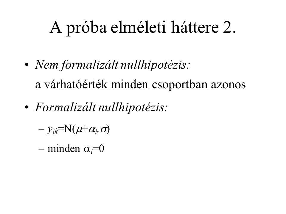 A próba elméleti háttere 2.