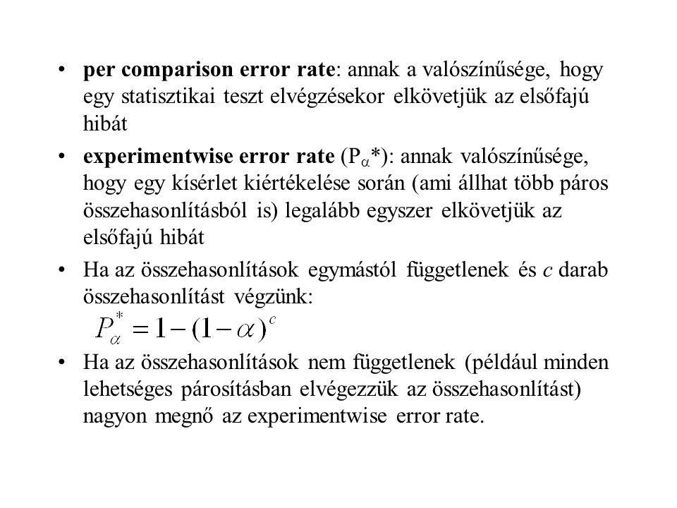 per comparison error rate: annak a valószínűsége, hogy egy statisztikai teszt elvégzésekor elkövetjük az elsőfajú hibát