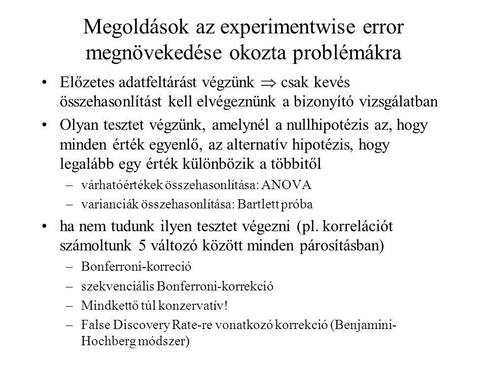 Megoldások az experimentwise error megnövekedése okozta problémákra