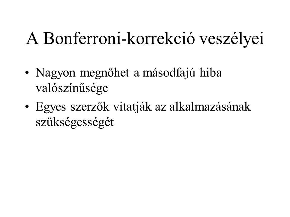 A Bonferroni-korrekció veszélyei