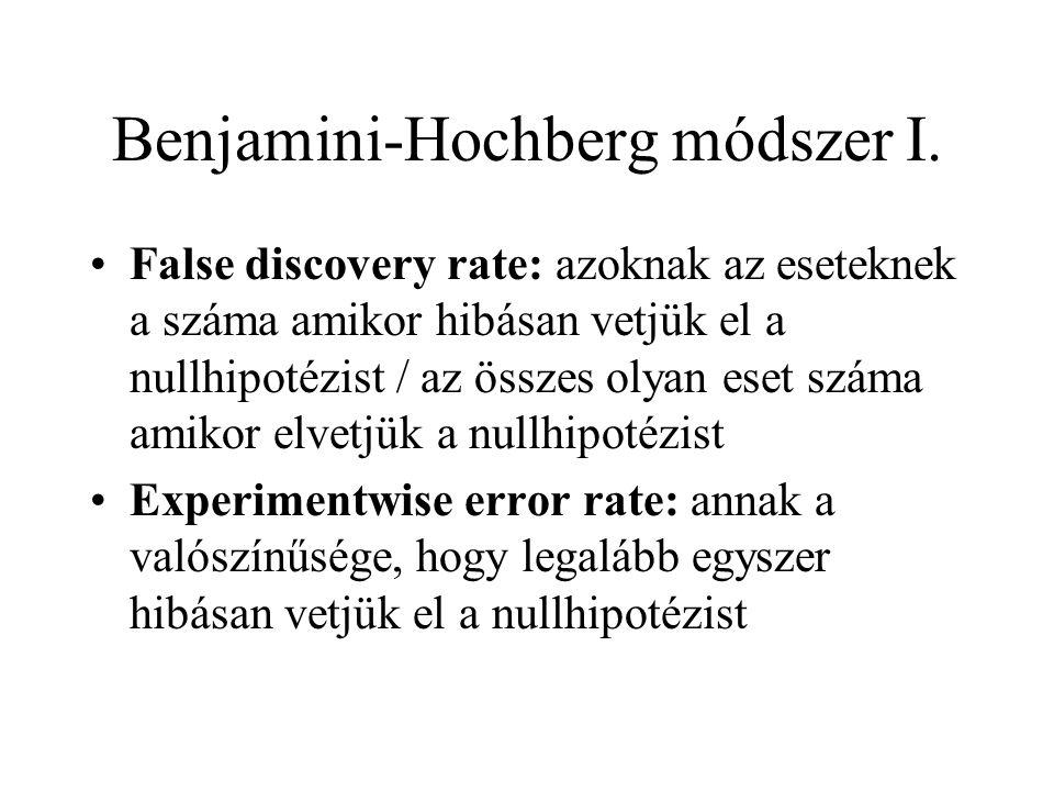 Benjamini-Hochberg módszer I.