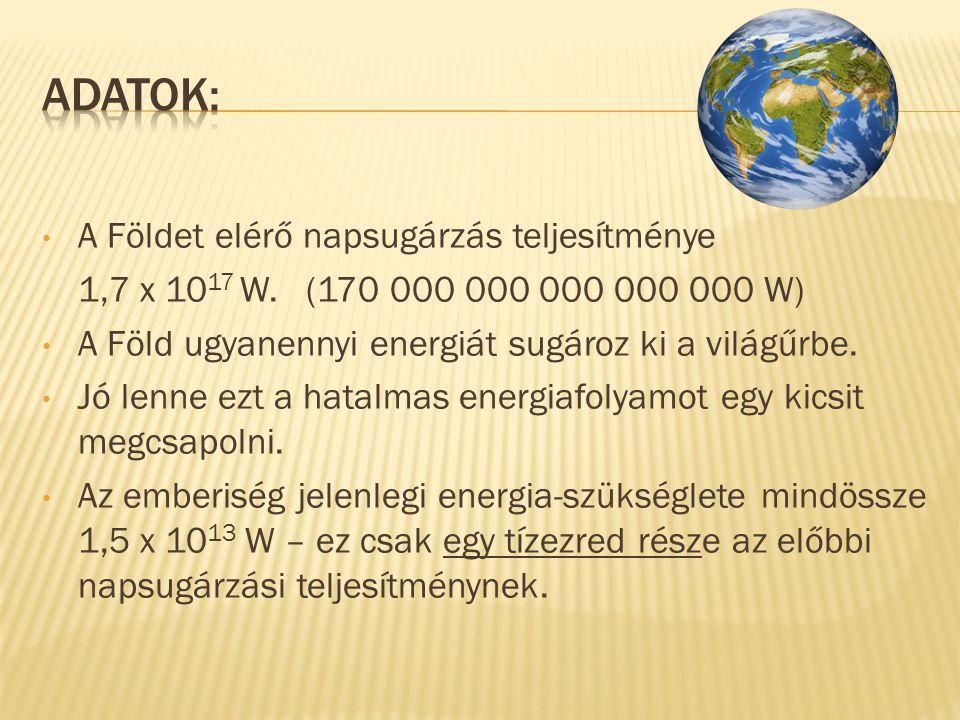 Adatok: A Földet elérő napsugárzás teljesítménye