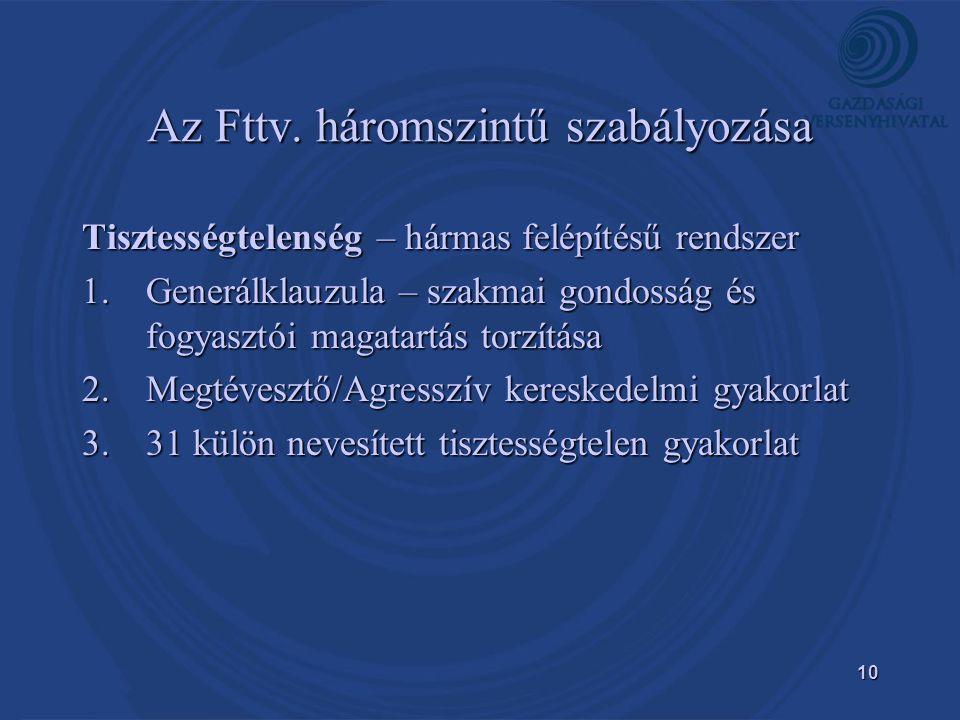 Az Fttv. háromszintű szabályozása
