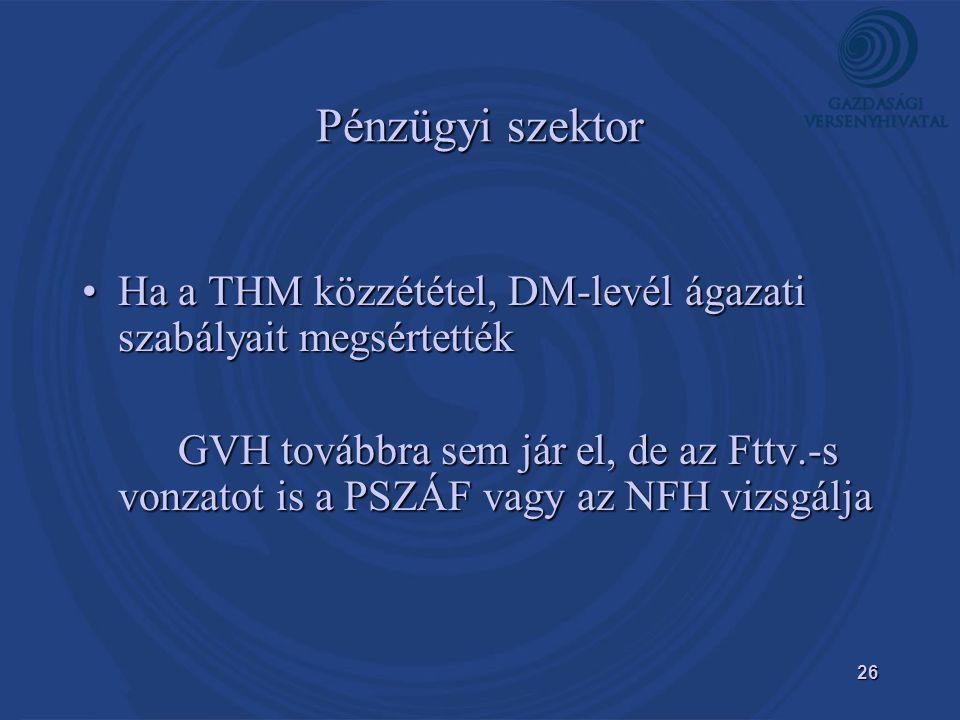 Pénzügyi szektor Ha a THM közzététel, DM-levél ágazati szabályait megsértették.