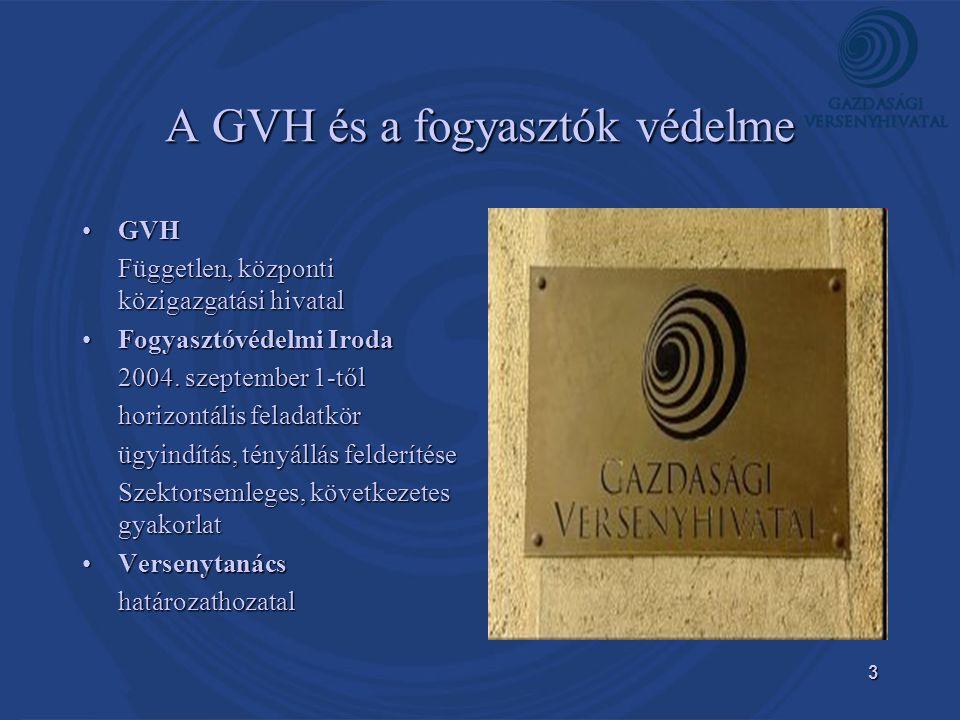 A GVH és a fogyasztók védelme