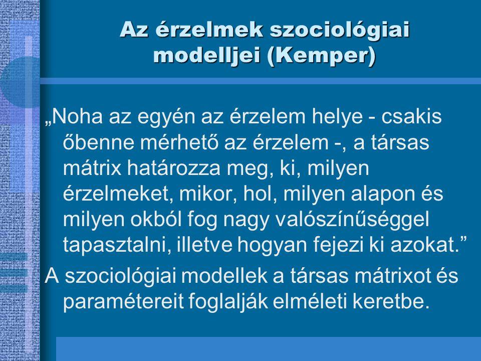 Az érzelmek szociológiai modelljei (Kemper)