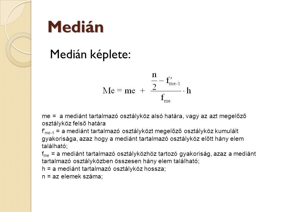 Medián Medián képlete: