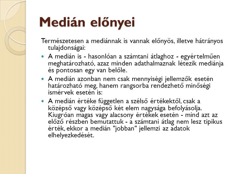 Medián előnyei Természetesen a mediánnak is vannak előnyös, illetve hátrányos tulajdonságai: