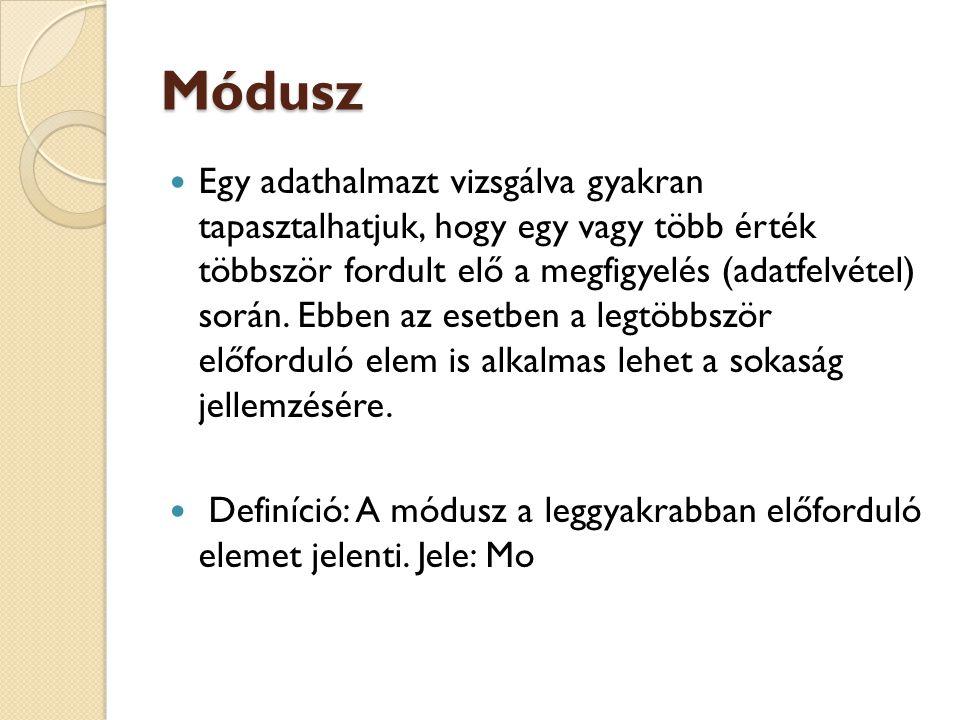 Módusz