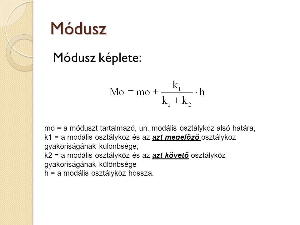 Módusz Módusz képlete: