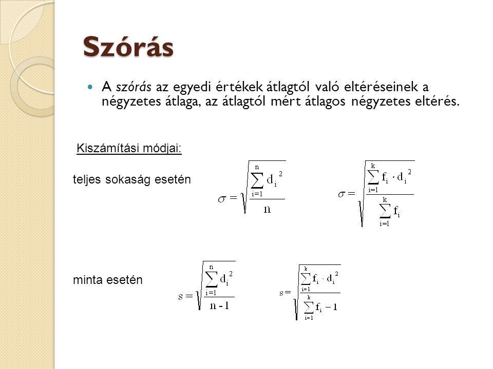Szórás A szórás az egyedi értékek átlagtól való eltéréseinek a négyzetes átlaga, az átlagtól mért átlagos négyzetes eltérés.