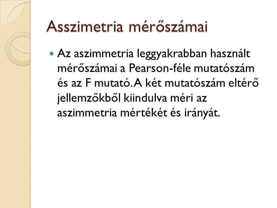 Asszimetria mérőszámai
