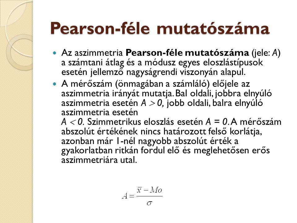 Pearson-féle mutatószáma