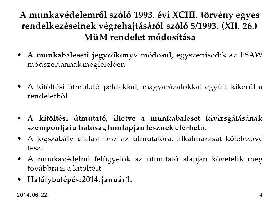 A munkavédelemről szóló 1993. évi XCIII