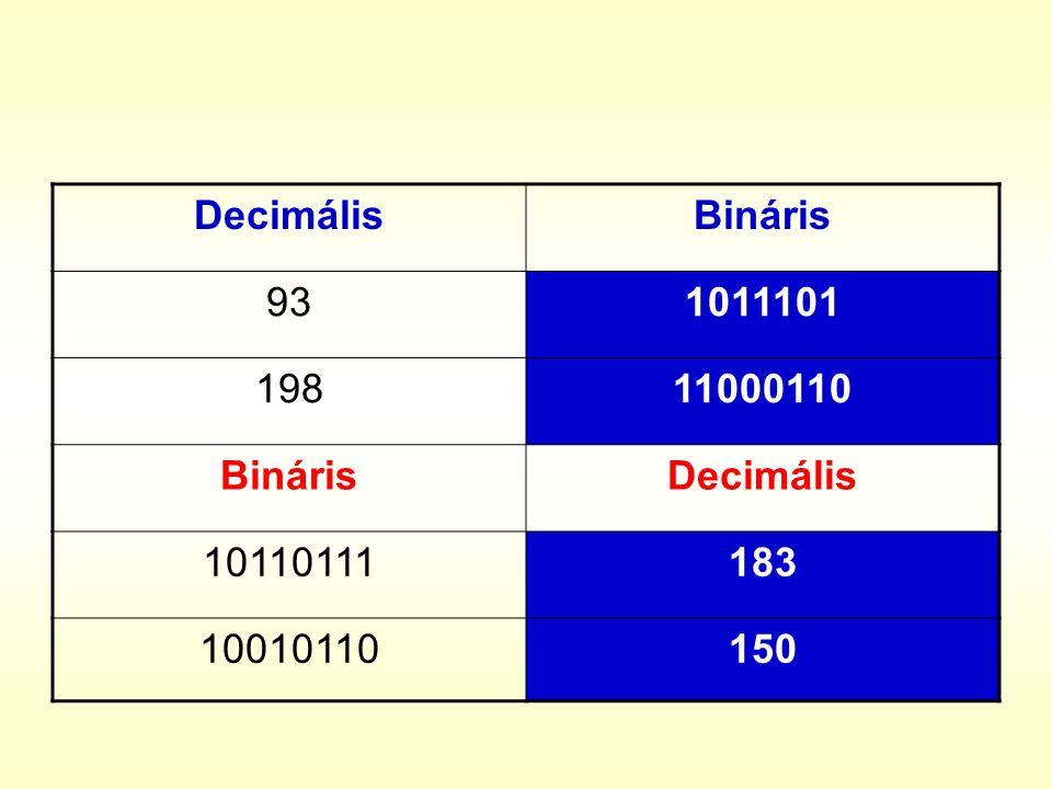 Decimális Bináris 93 1011101 198 11000110 10110111 183 10010110 150