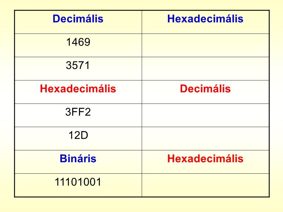 Decimális Hexadecimális 1469 3571 3FF2 12D Bináris 11101001