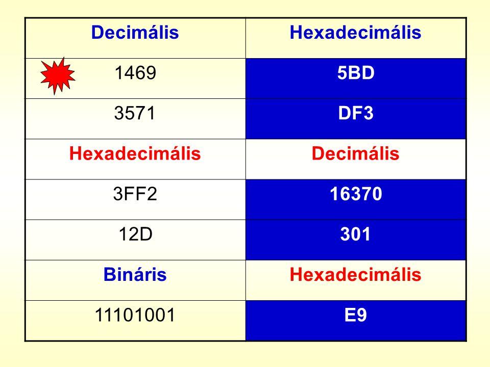 Decimális Hexadecimális 1469 5BD 3571 DF3 3FF2 16370 12D 301 Bináris 11101001 E9