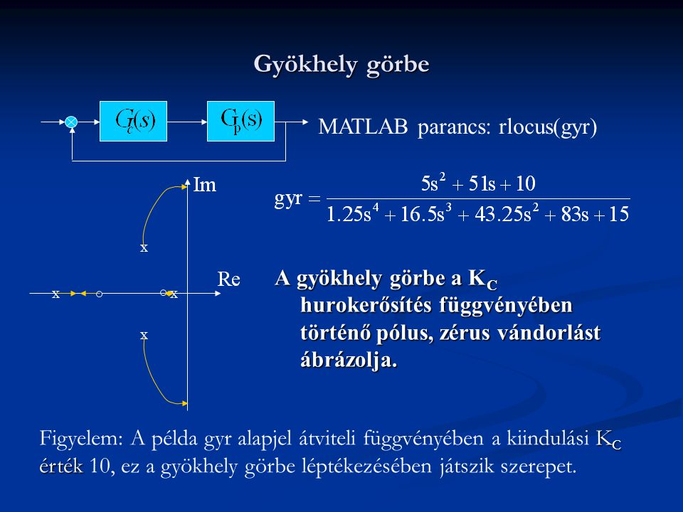 Gyökhely görbe MATLAB parancs: rlocus(gyr)