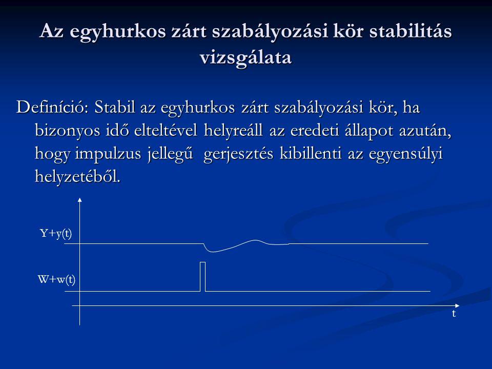 Az egyhurkos zárt szabályozási kör stabilitás vizsgálata