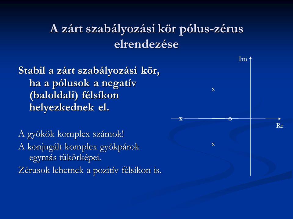 A zárt szabályozási kör pólus-zérus elrendezése