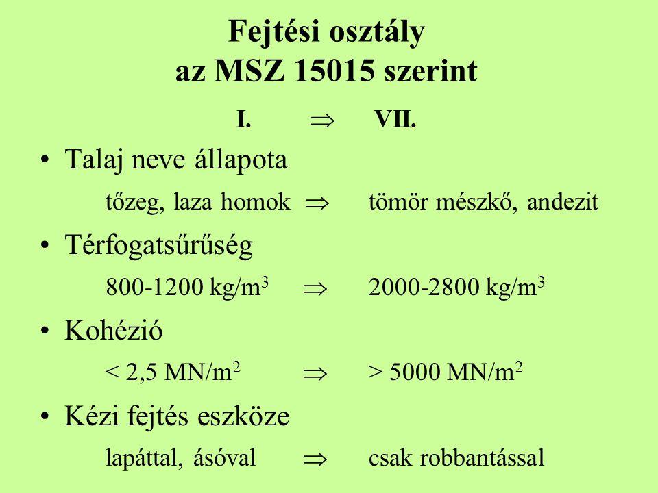 Fejtési osztály az MSZ 15015 szerint I.  VII.