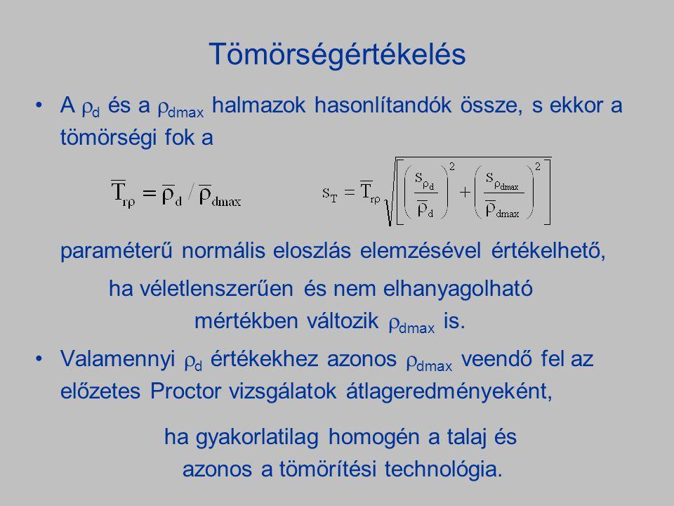 Tömörségértékelés A d és a dmax halmazok hasonlítandók össze, s ekkor a tömörségi fok a. paraméterű normális eloszlás elemzésével értékelhető,