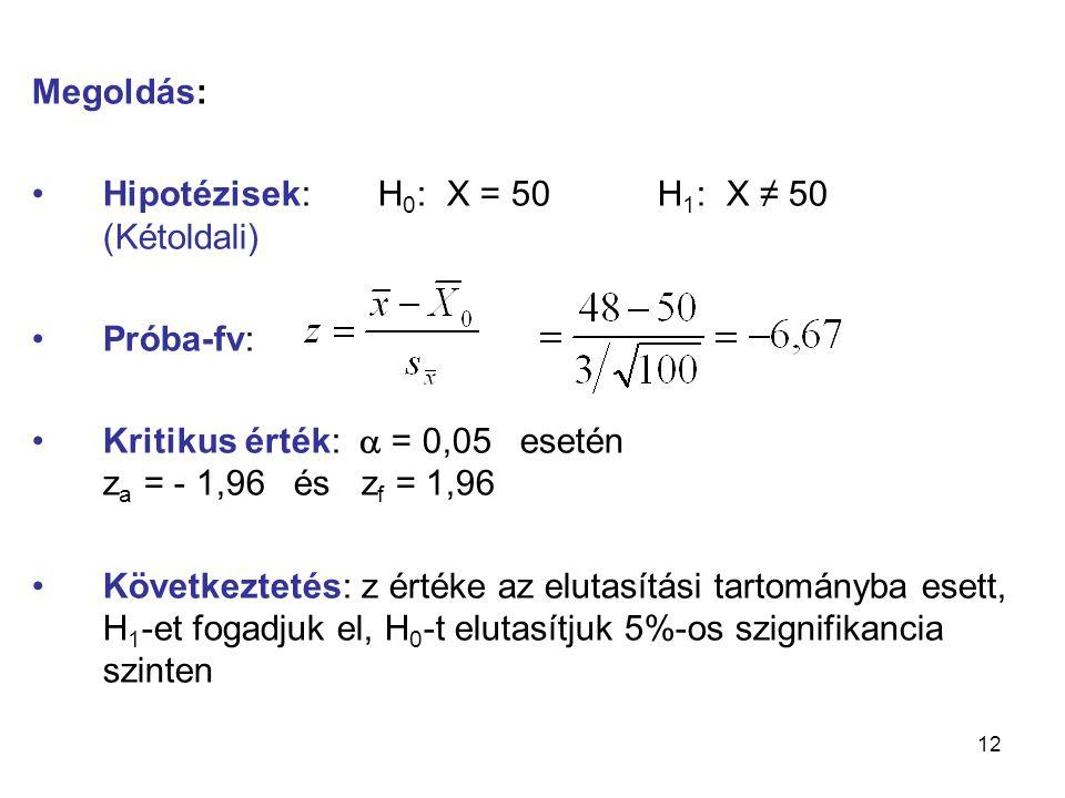 Megoldás: Hipotézisek: H0: X = 50 H1: X ≠ 50 (Kétoldali) Próba-fv: