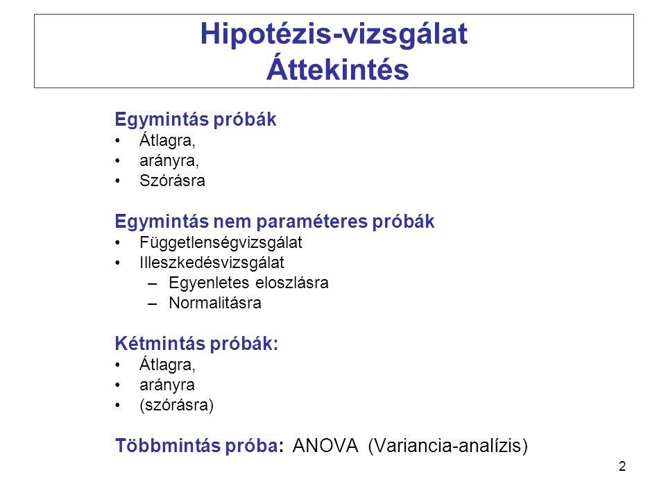 Hipotézis-vizsgálat Áttekintés