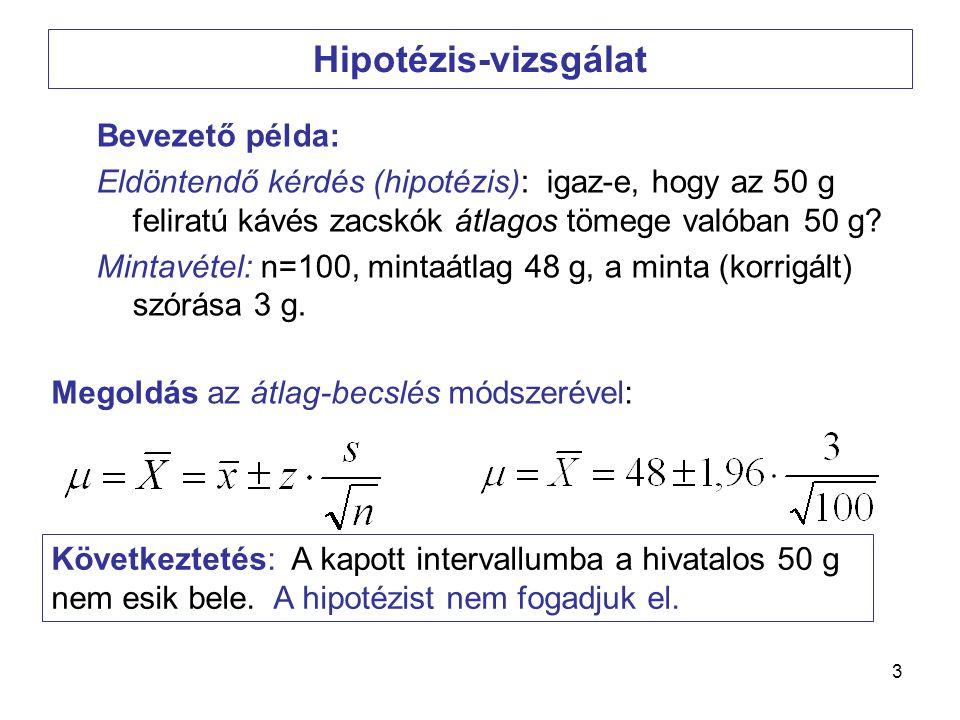 Hipotézis-vizsgálat Bevezető példa: